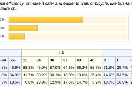 Bikepolling tmbys3