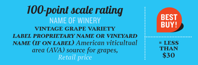 best-wines-key-graphic