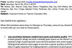 """Thumbnail for - Morning Fizz: Teachers are in """"Open Revolt"""""""
