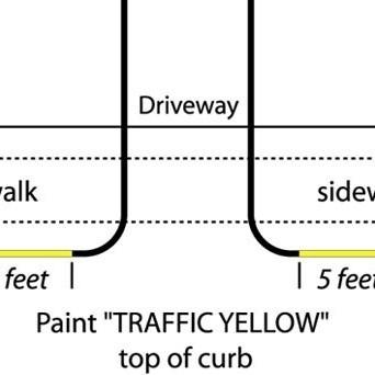 Drivewaymarking otn4uq