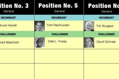 Candidate crib sheet hywgpm