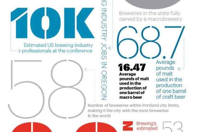 042015 beerbythenumbers hxp5vp