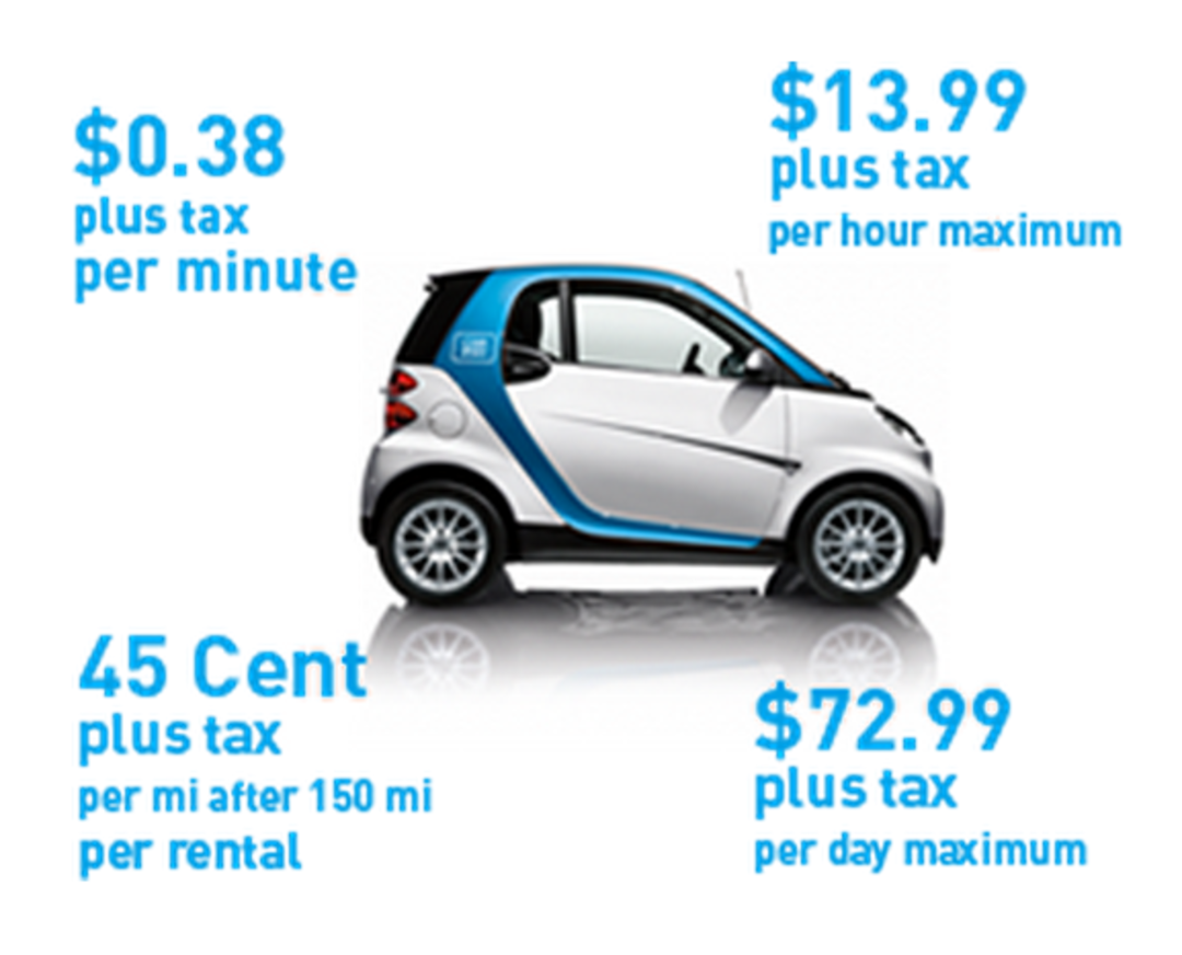Smart Car Seattle: Car2Go Can't Be All Things To All People
