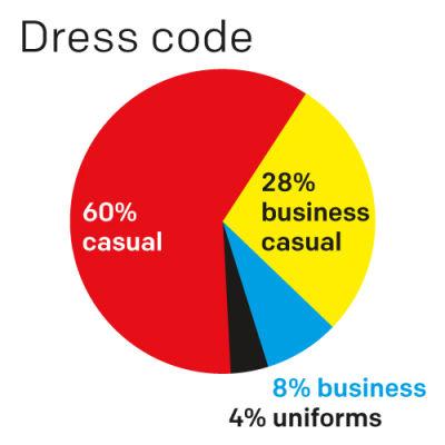 0113 dress code casual ofos9l