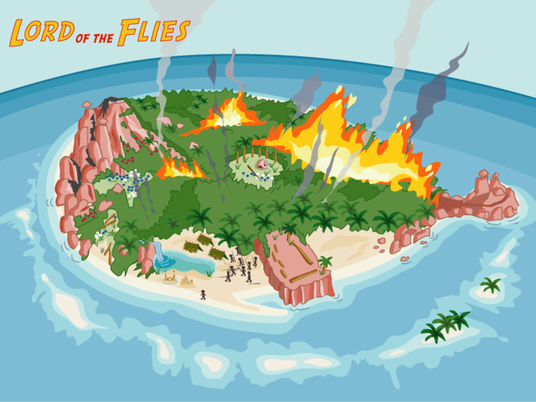 lord of the flies island lord of the flies thesis statements and essay topics