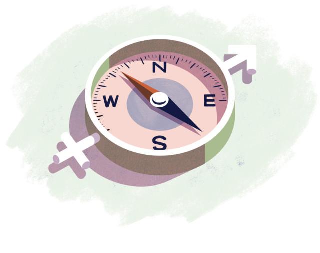 Compass  el7ovj