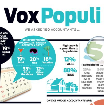 0413 accountants infographic vox pop bpauap