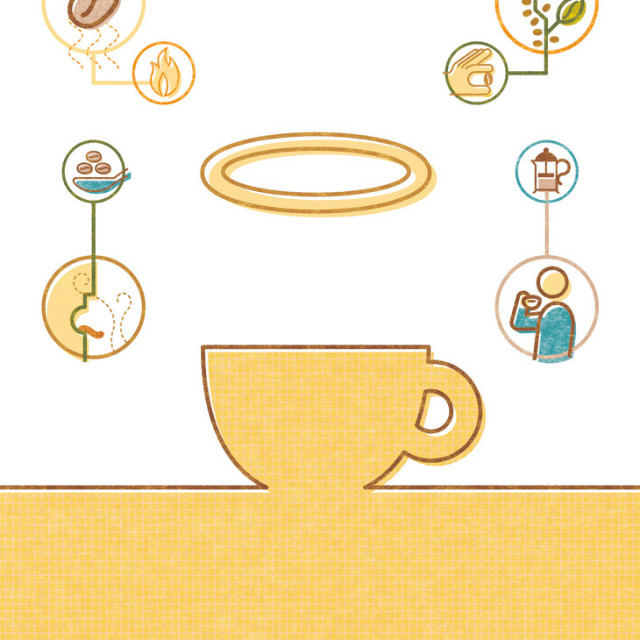0703 pg087 coffee xikwtn