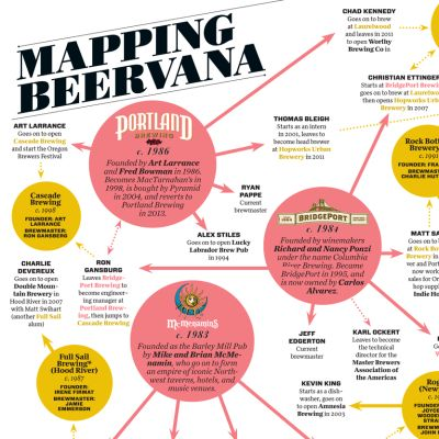 0713 mapping beervana h4mp5u