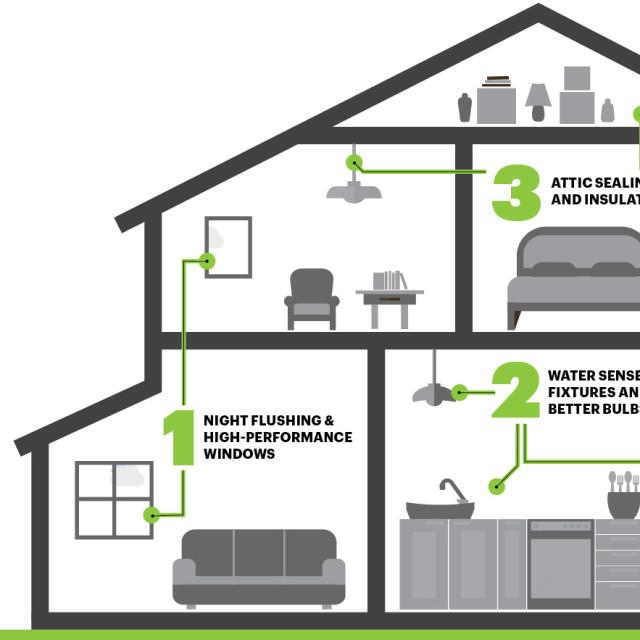 1015 passive house c3fxd1