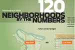 Thumbnail for - Neighborhoods by the Numbers