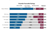 Thumbnail for - Afternoon Jolt: Poll Shows Sawant Polarizing, but with Impressive Favorable Rating
