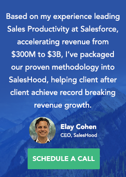 SalesHood Proven Methodology