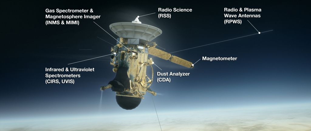 Cassini Instruments on board