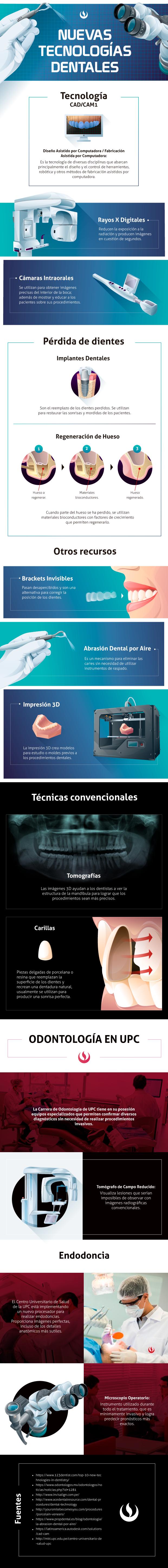 Infografía Nuevas Tecnologías Dentales.