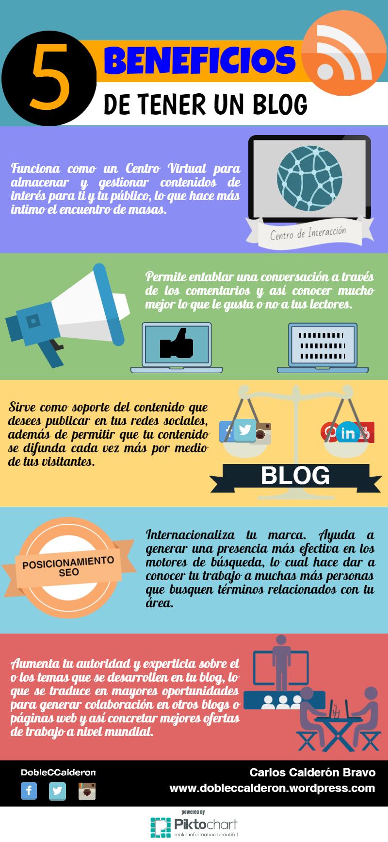 Infografía, las 5 Beneficios de tener un Blog.