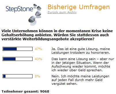 StepStone-Umfrage