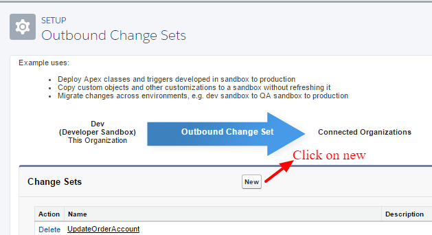 deploy changeset from sandbox to production