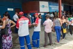 unemployment in Brazil
