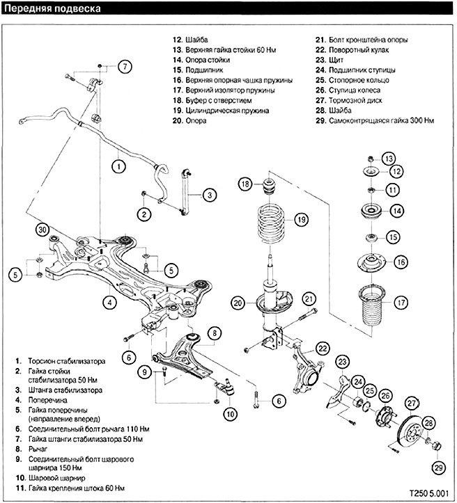 схема рейки ланос