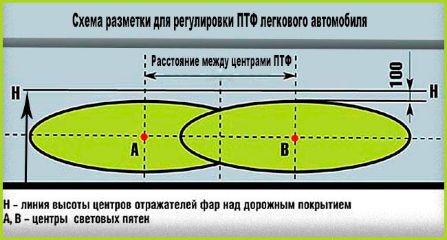 Схема регулировки ПТФ Шевроле Авео