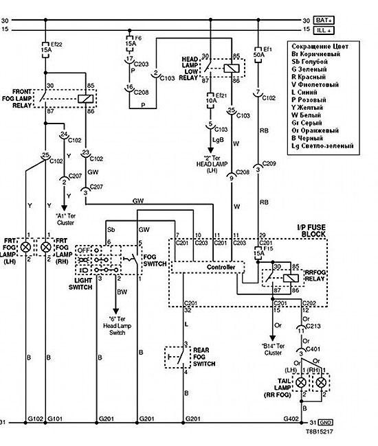Схема подключения ПФТ на модели Шевроле Авео после 2008 года