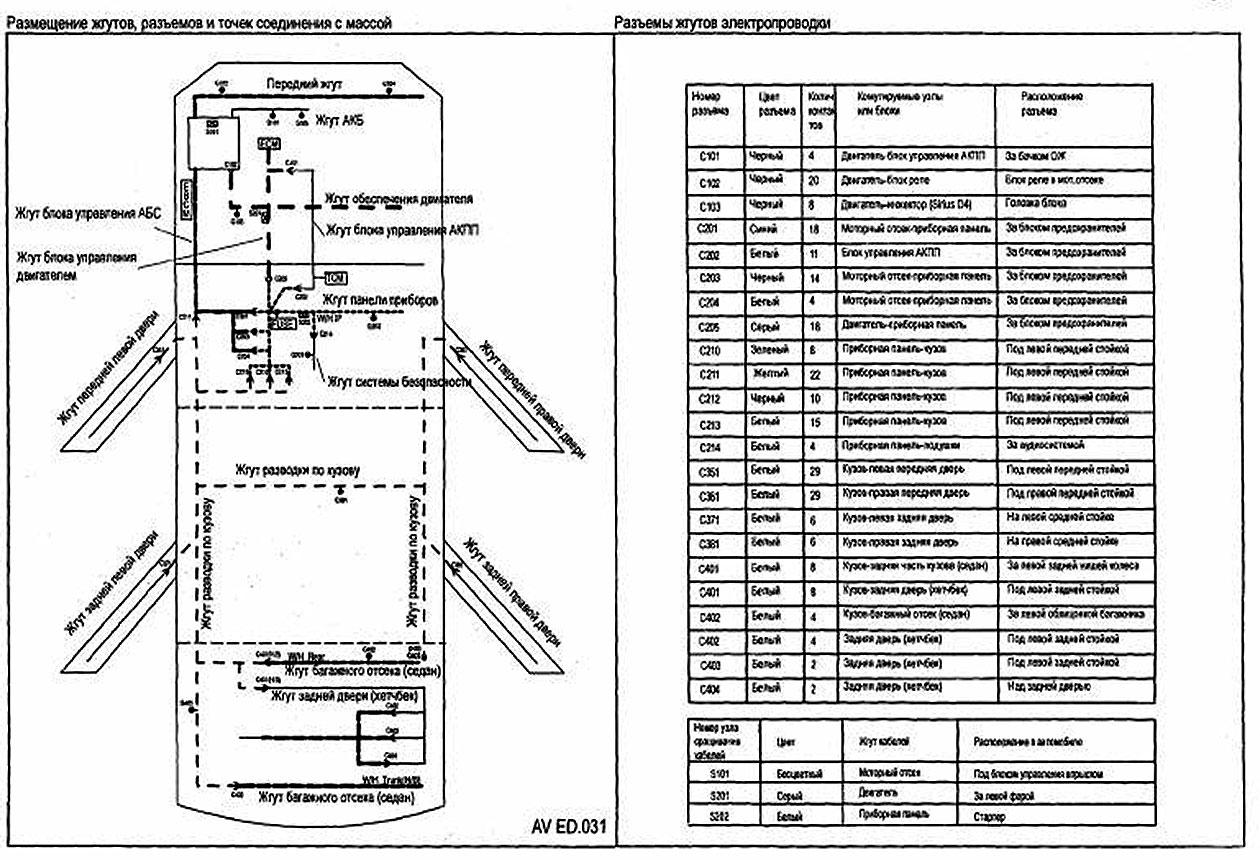 топливная схема на шевроле авео 3