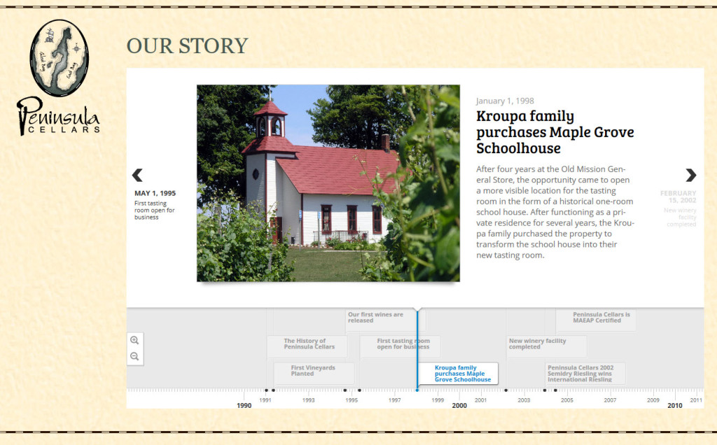 Peninsula Cellars Timeline