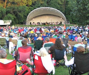 Symphony in the Park brings the ISO to Danville.