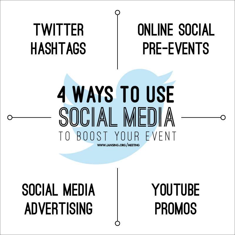 four ways to use social media