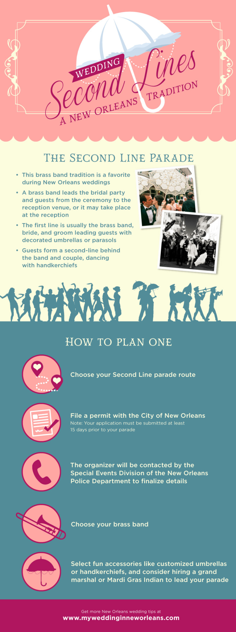 How to Plan a Wedding Second Line in New Orleans Infographic