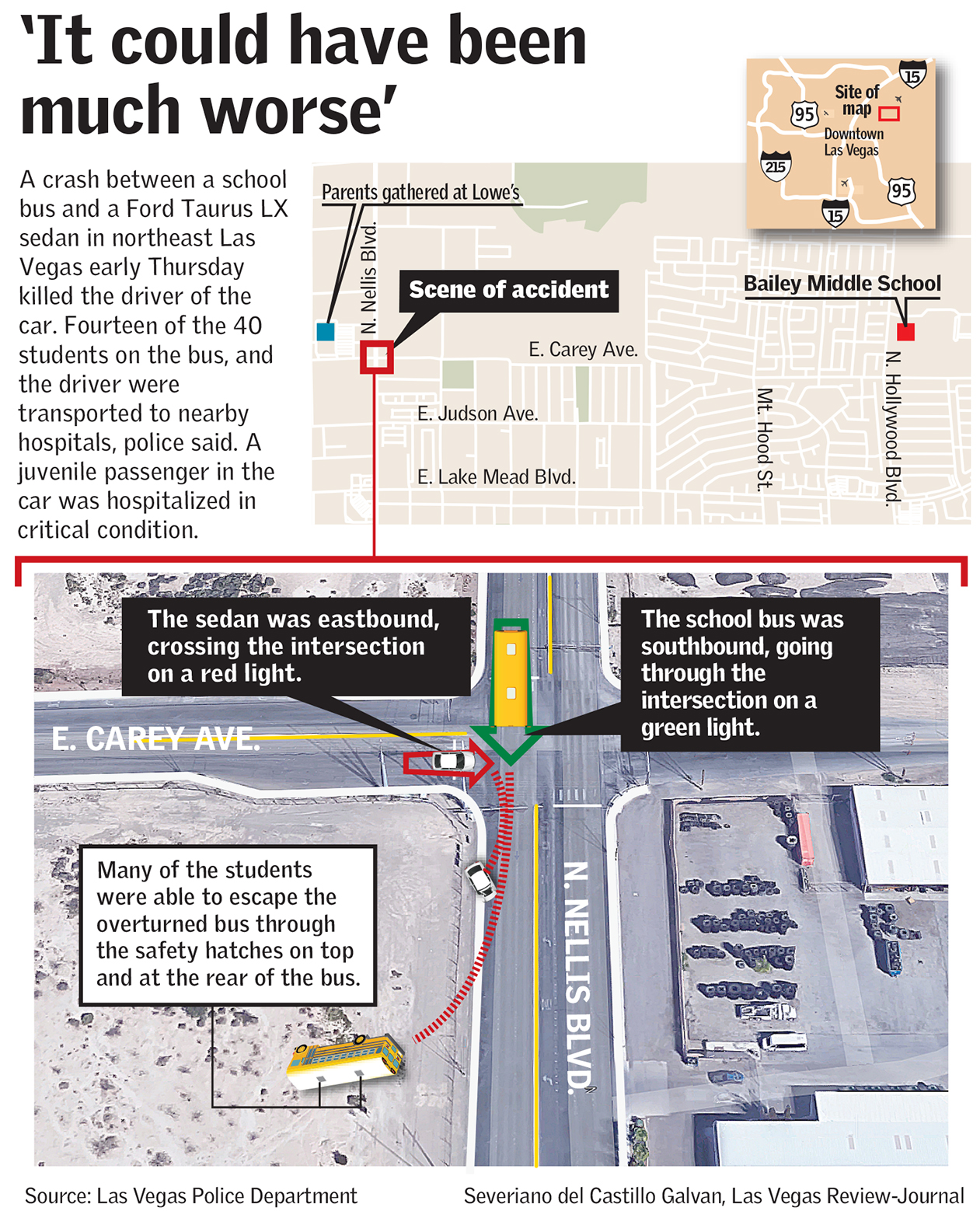 ccsd bus crash (Las Vegas Review-Journal)