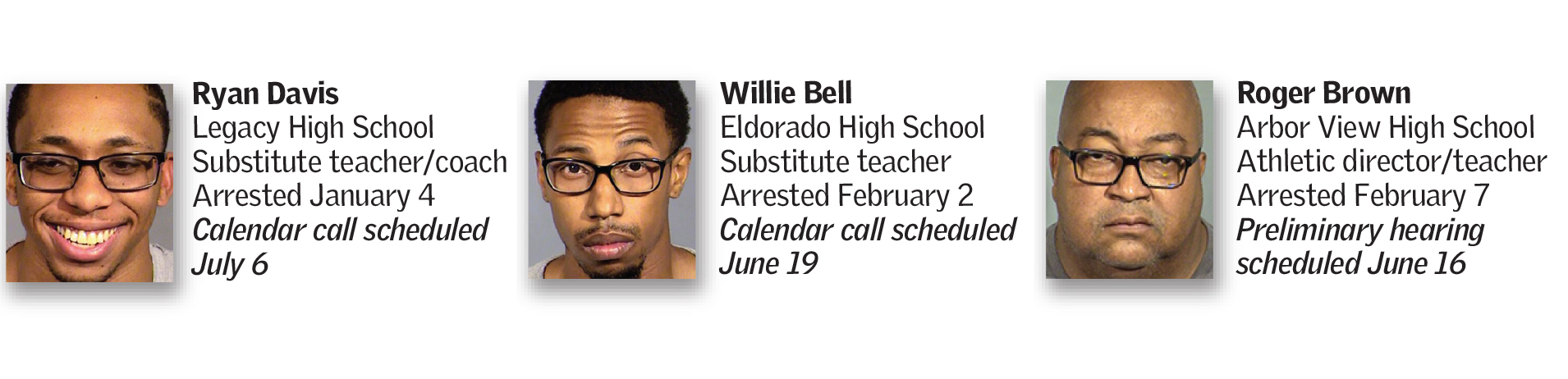 ccsd arrests