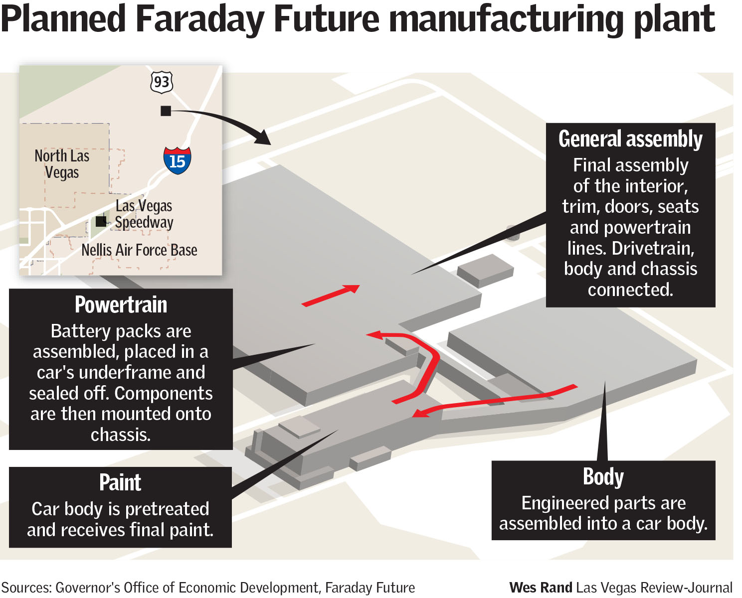 Planned Faraday Future manufacturing plant