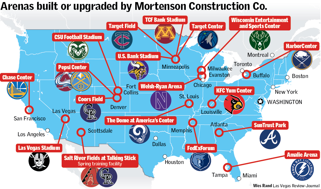 Arenas built or upgraded by Mortenson Construction Co