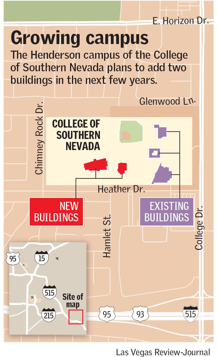 Growing Campus