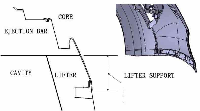 bumper mould company