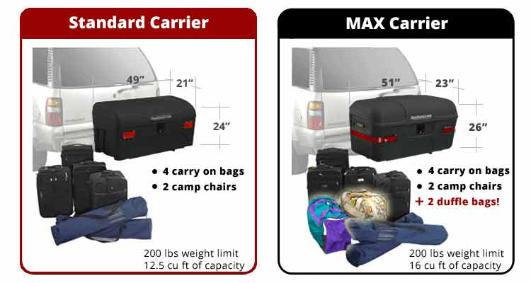 Image comparing the capacity of StowAway MAX and Standard carrier