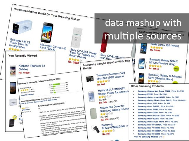 Websites with data mashup