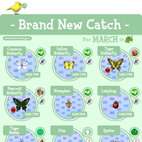 NewCatchMarchPg1icon_ekzb7e
