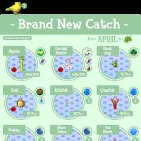 NewCatchAprilPg1icon_mzyvp4