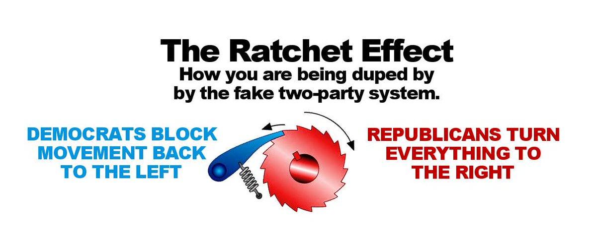 Ratchet Effect
