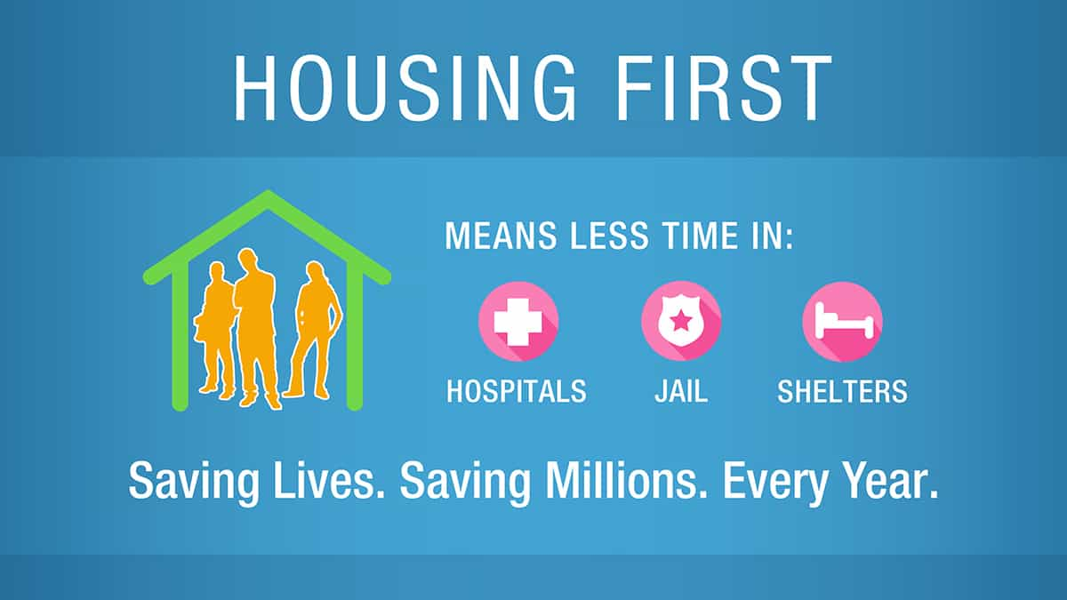 Housing first: Saves Lives. Saves Millions. Every Year.
