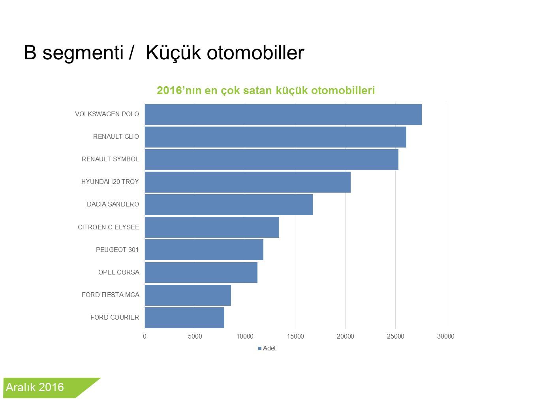 2016'da Türkiye'nin en çok satan B sınıfı araçları