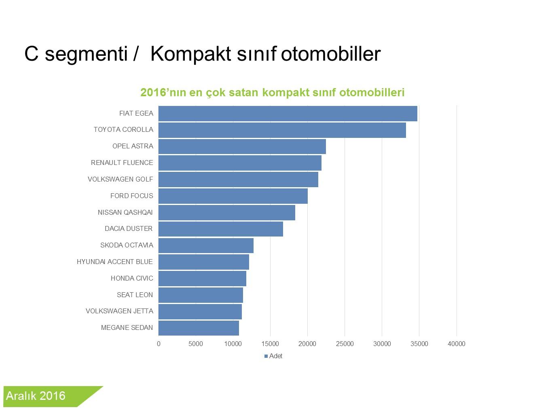 2016'da Türkiye'nin en çok satan C sınıfı araçları