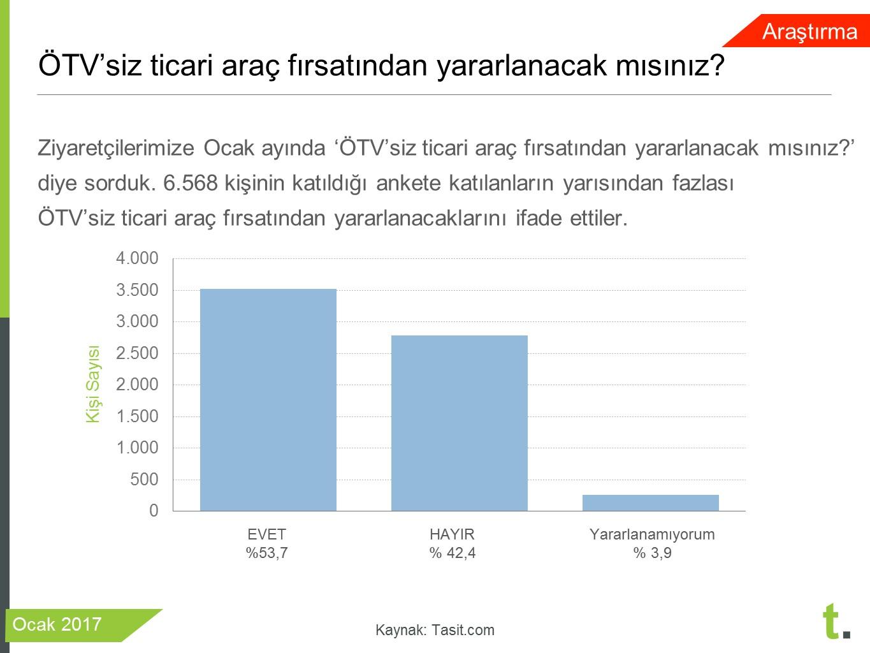 ÖTV'siz ticari araç kampanyası