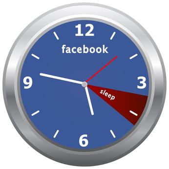 outsource social media post process