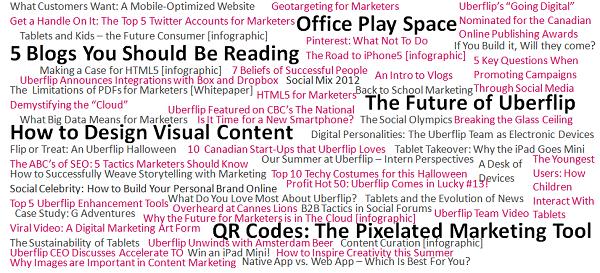 outsource blog marketing title process