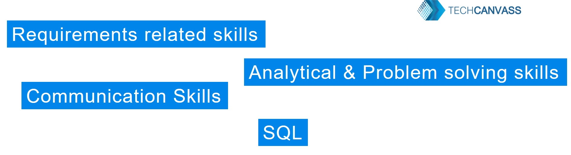 New Business Analyst Skills