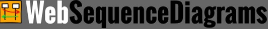 WebSequenceDiagrams - UML Tool